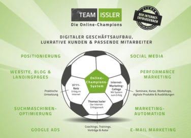 Team-Issler
